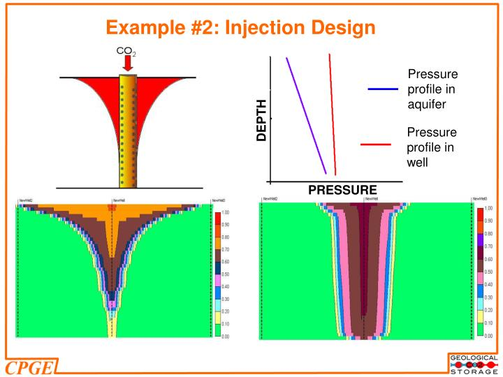 Example #2: Injection Design
