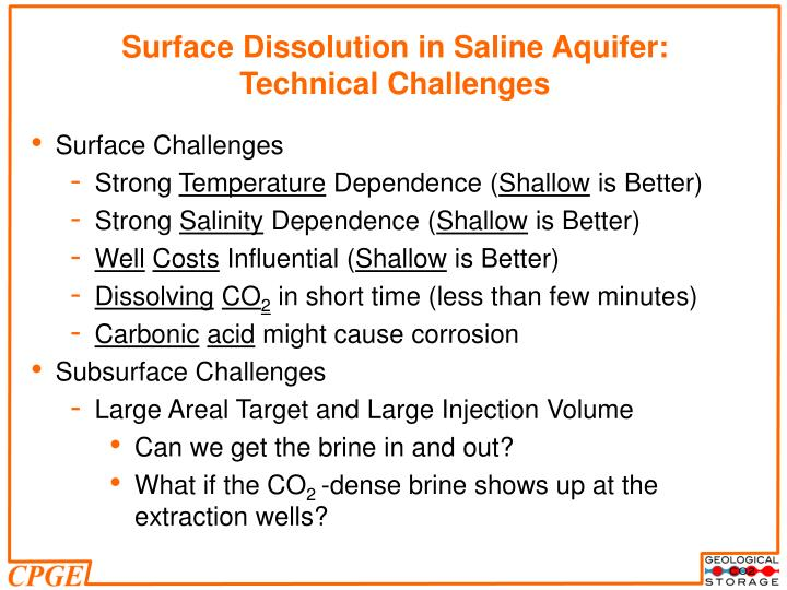 Surface Dissolution in Saline Aquifer: