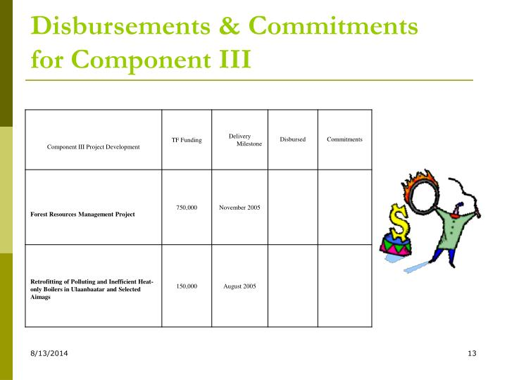 Disbursements & Commitments