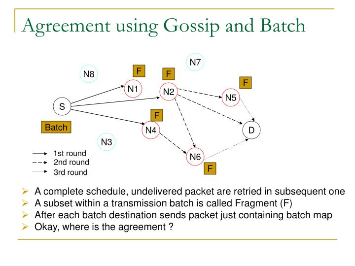 Agreement using Gossip and Batch