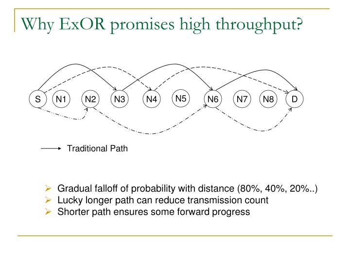 Why ExOR promises high throughput?