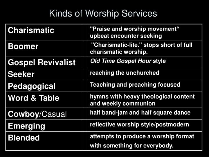 Kinds of Worship Services