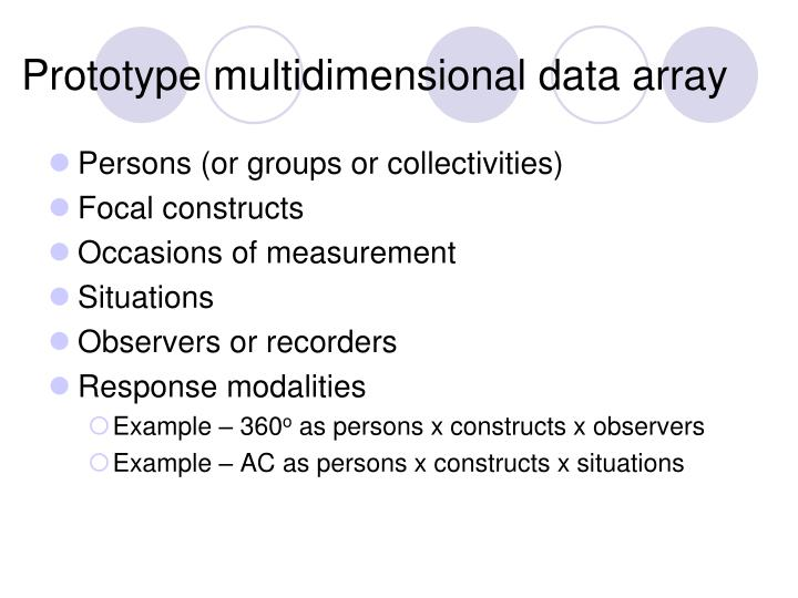 Prototype multidimensional data array