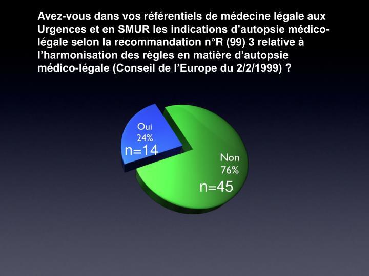 Avez-vous dans vos référentiels de médecine légale aux Urgences et en SMUR les indications d'autopsie médico-légale selon la recommandation n°R (99) 3 relative à l'harmonisation des règles en matière d'autopsie médico-légale (Conseil de l'Europe du 2/2/1999)?