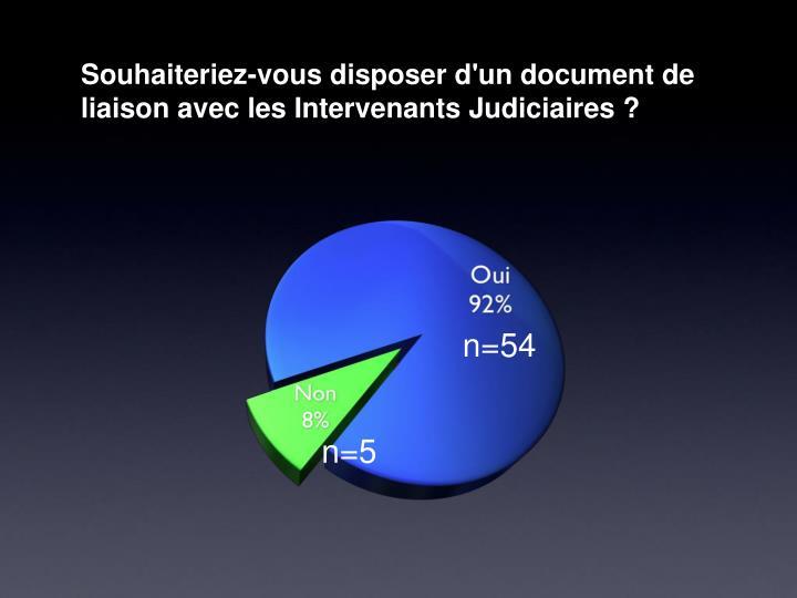 Souhaiteriez-vous disposer d'un document de liaison avec les Intervenants Judiciaires ?