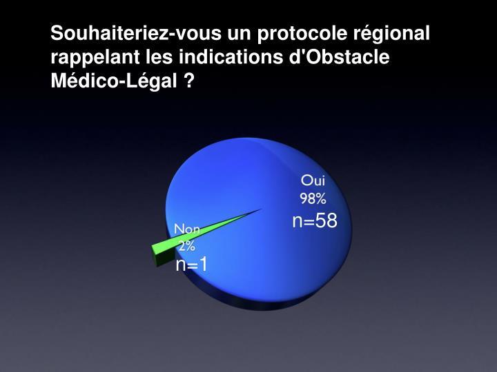 Souhaiteriez-vous un protocole régional rappelant les indications d'Obstacle Médico-Légal ?