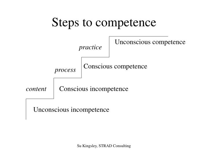 Steps to competence