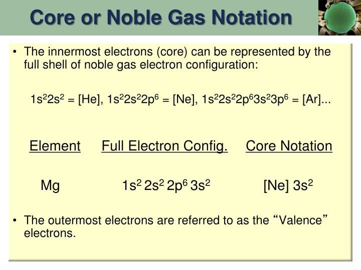 Core or Noble Gas Notation
