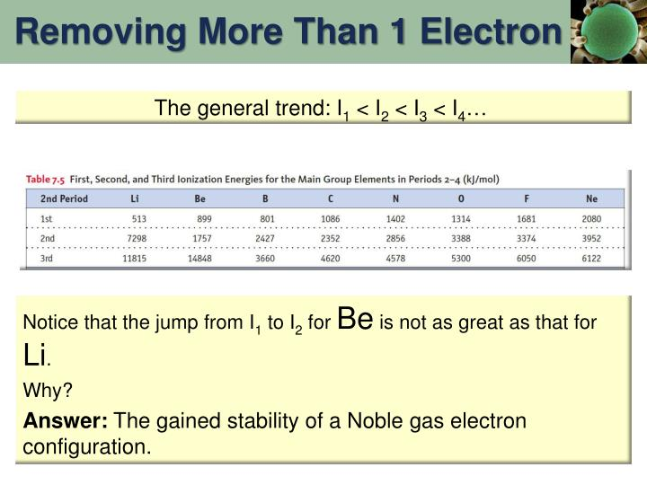 Removing More Than 1 Electron