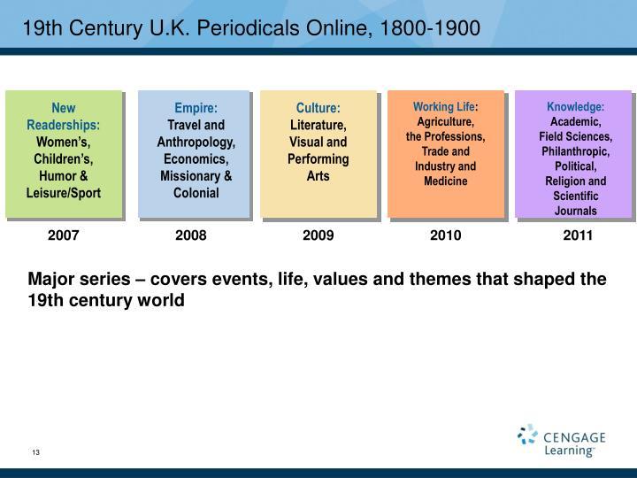 19th Century U.K. Periodicals Online, 1800-1900