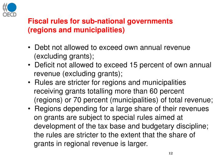 Fiscal rules for sub-national governments