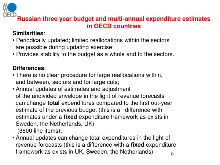 Russian three year budget and multi-annual expenditure estimates