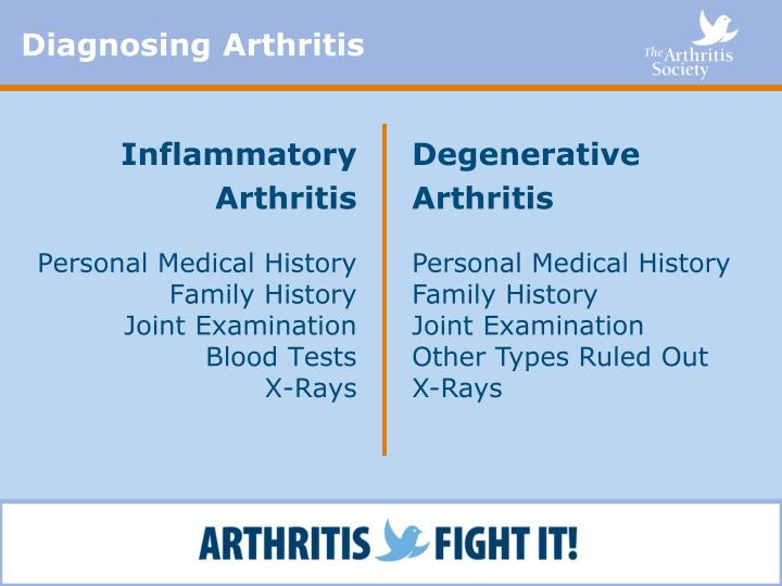 Diagnosing Arthritis
