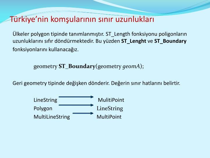 Türkiye'nin komşularının sınır uzunlukları