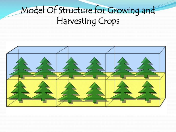 Model Of Structure for Growing and Harvesting Crops