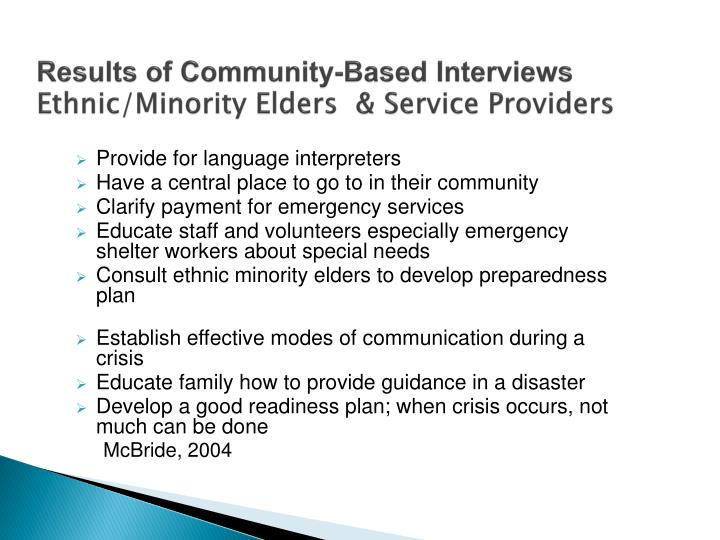 Results of Community-Based Interviews