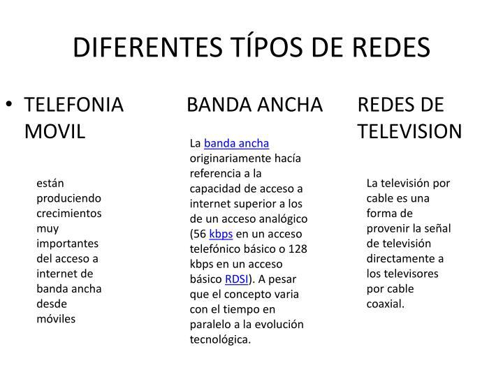 DIFERENTES TÍPOS DE REDES