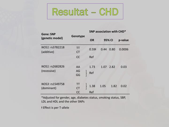 Resultat – CHD