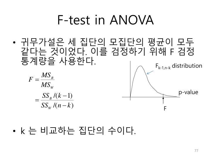 F-test in ANOVA