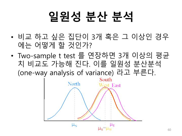 일원성 분산 분석