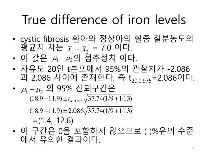 True difference of iron levels