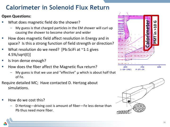 Calorimeter in Solenoid Flux Return
