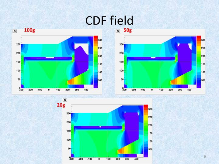 CDF field