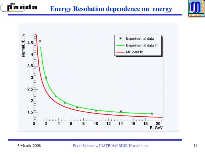 Energy Resolution dependence on  energy