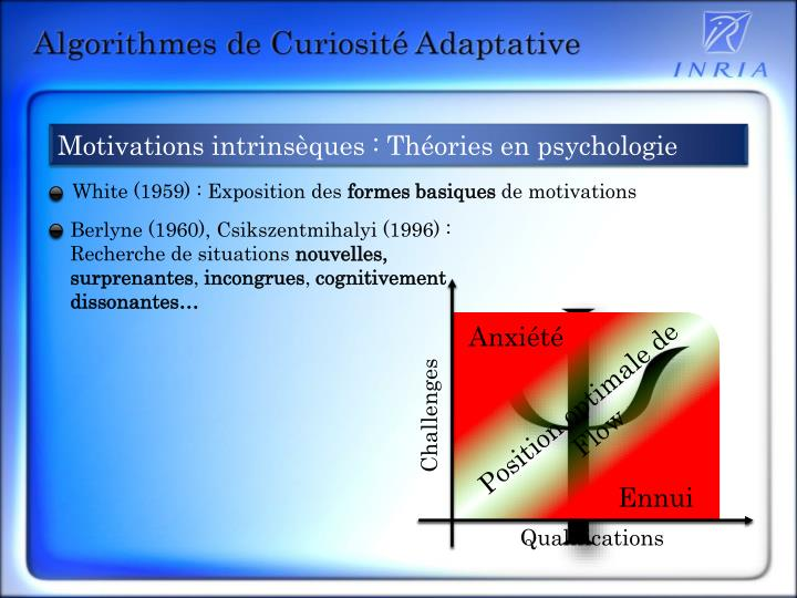 Motivations intrinsèques : Théories en psychologie