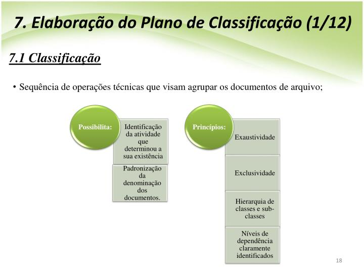 7. Elaborao do Plano de Classificao (1/12)