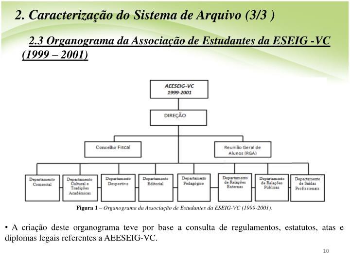 2. Caracterizao do Sistema de Arquivo (3/3 )
