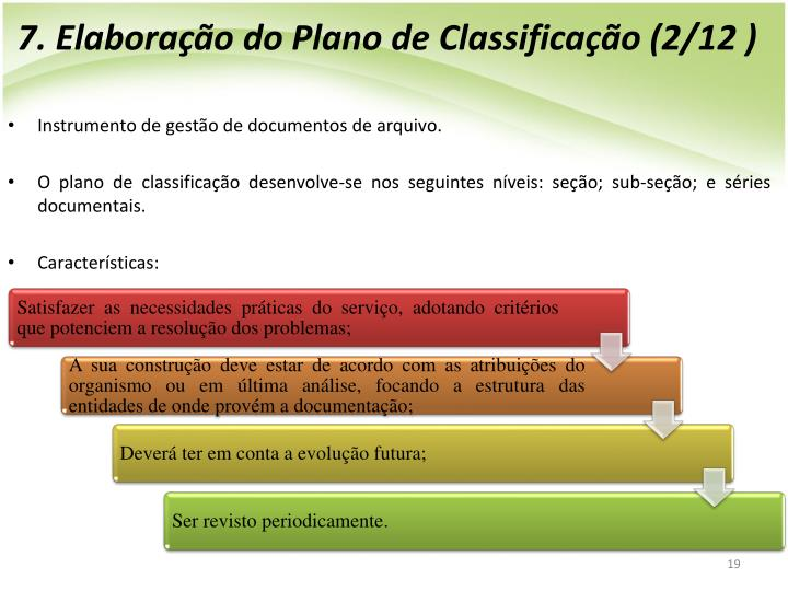 7. Elaborao do Plano de Classificao (2/12 )