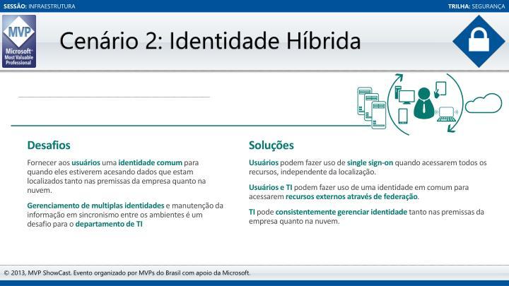 Cenário 2: Identidade Híbrida
