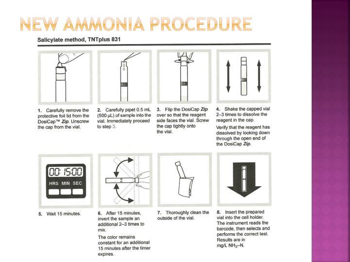 New Ammonia procedure