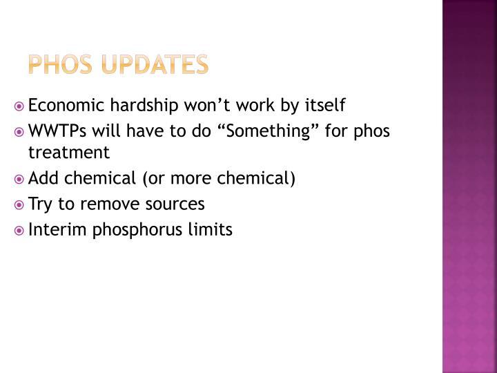 Phos Updates
