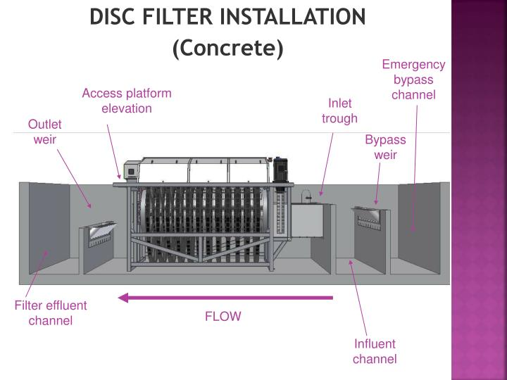 DISC FILTER INSTALLATION