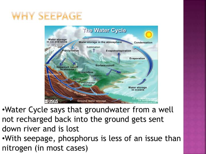Why Seepage