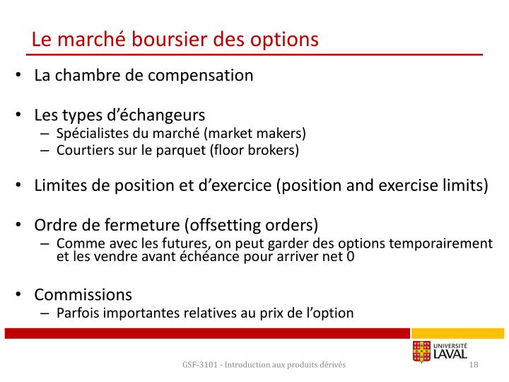 Le marché boursier des options