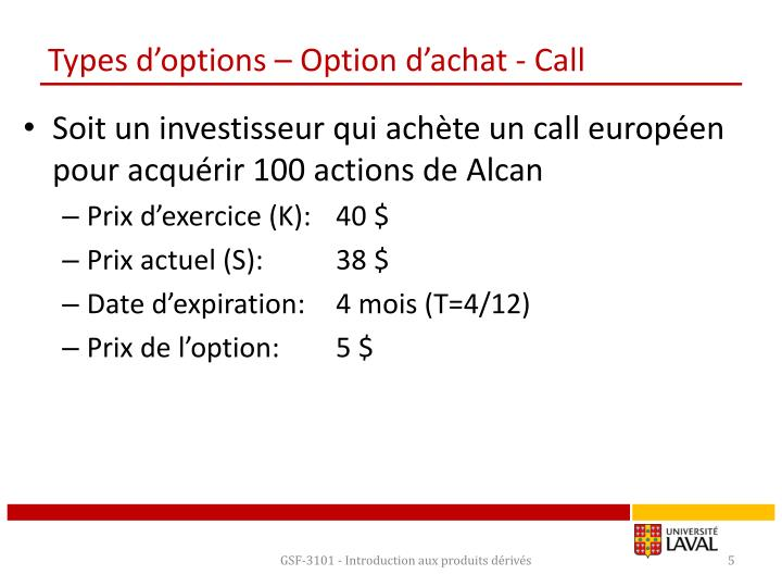 Types d'options – Option d'achat - Call