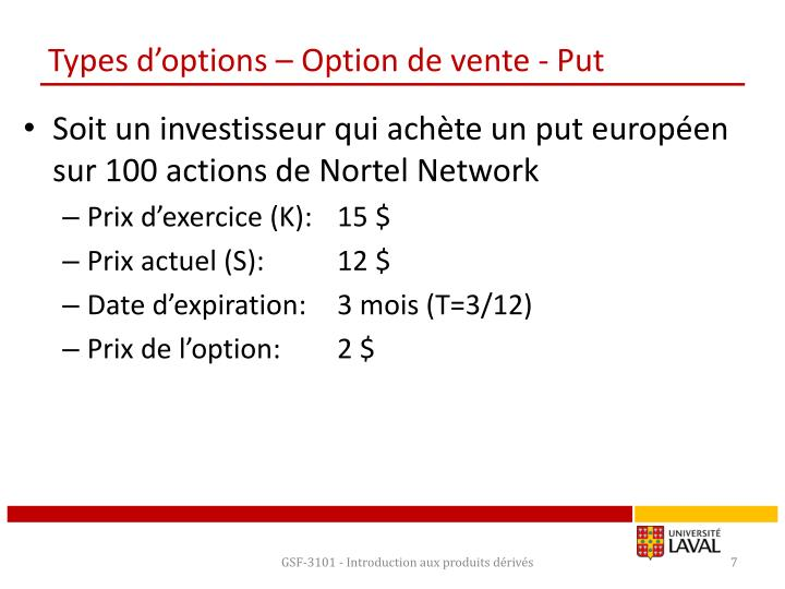 Types d'options – Option de vente - Put