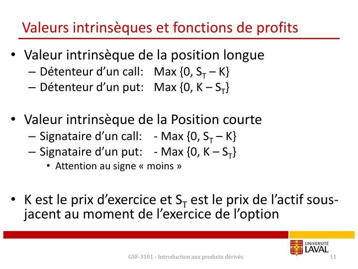 Valeurs intrinsèques et fonctions de profits
