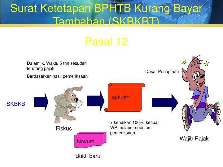 Surat Ketetapan BPHTB Kurang Bayar Tambahan (SKBKBT)