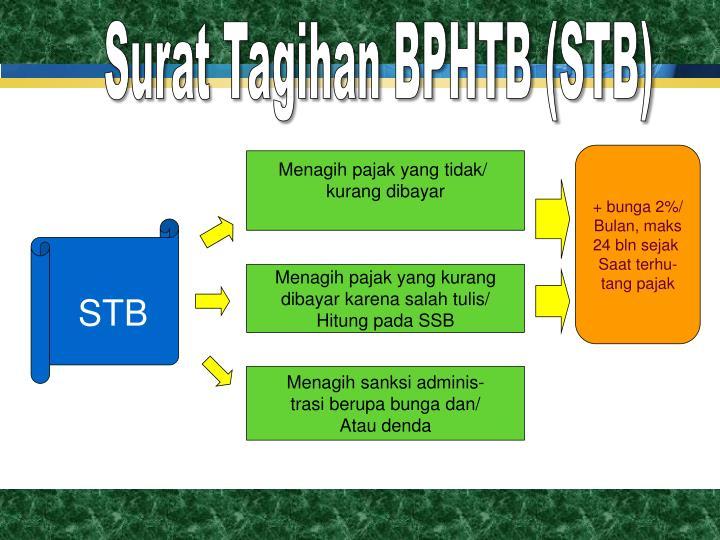 Surat Tagihan BPHTB (STB