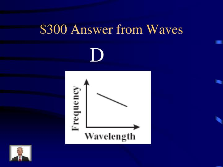 $300 Answer from Waves