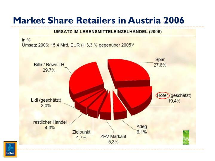 Market Share Retailers in Austria 2006