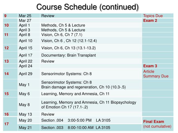 Course Schedule (continued)