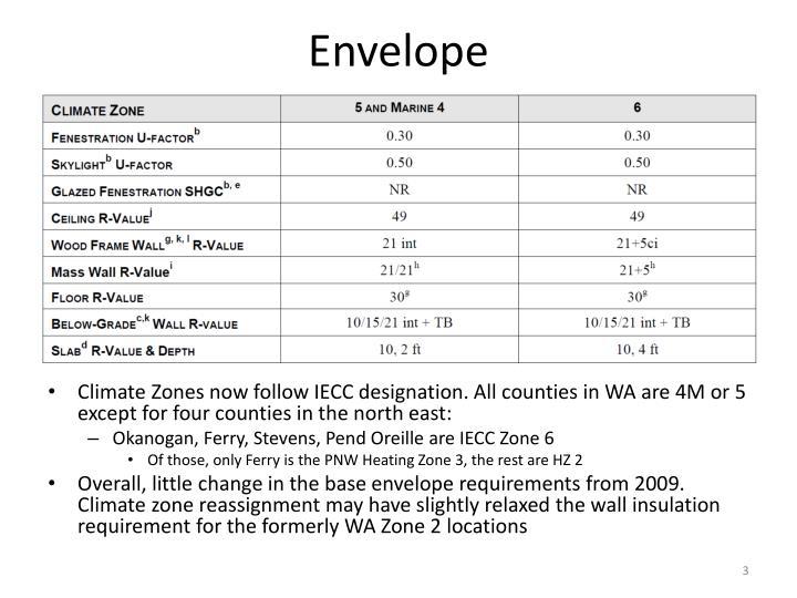 Climate Zones now follow IECC designation.