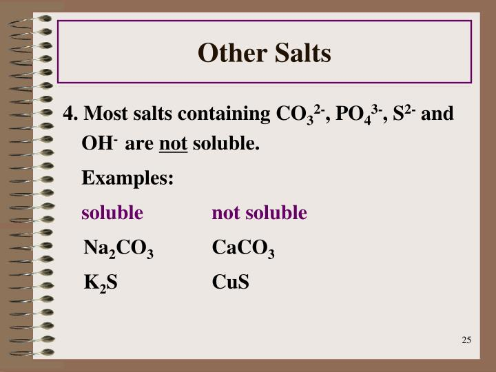 Other Salts