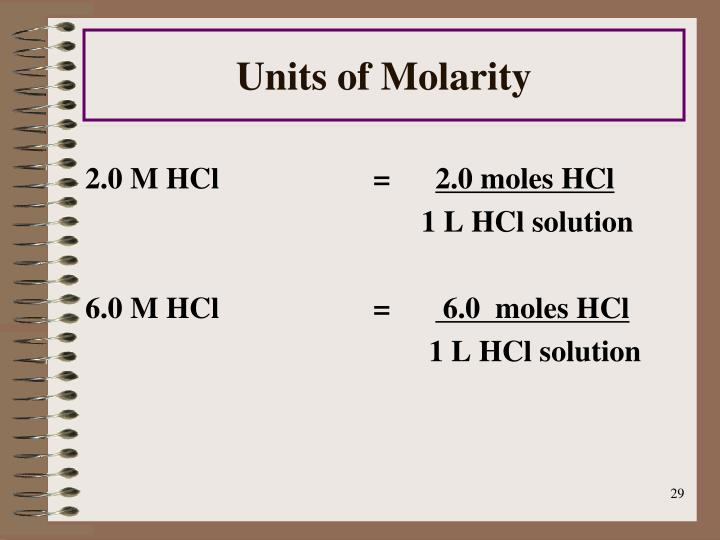 Units of Molarity