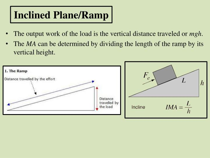 Inclined Plane/Ramp